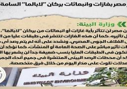 """شائعة : تأثر مصر بغازات وانبعاثات بركان """"لابالما"""" السامة"""